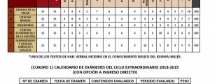 INFORMACIÓN EXÁMENES CICLO EXTRAORDINARIO 2018-2019