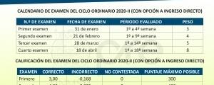 CRONOGRAMA DE EXAMENES CICLO ORDINARIO 2020-II